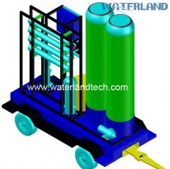 水净化系统_Waterland